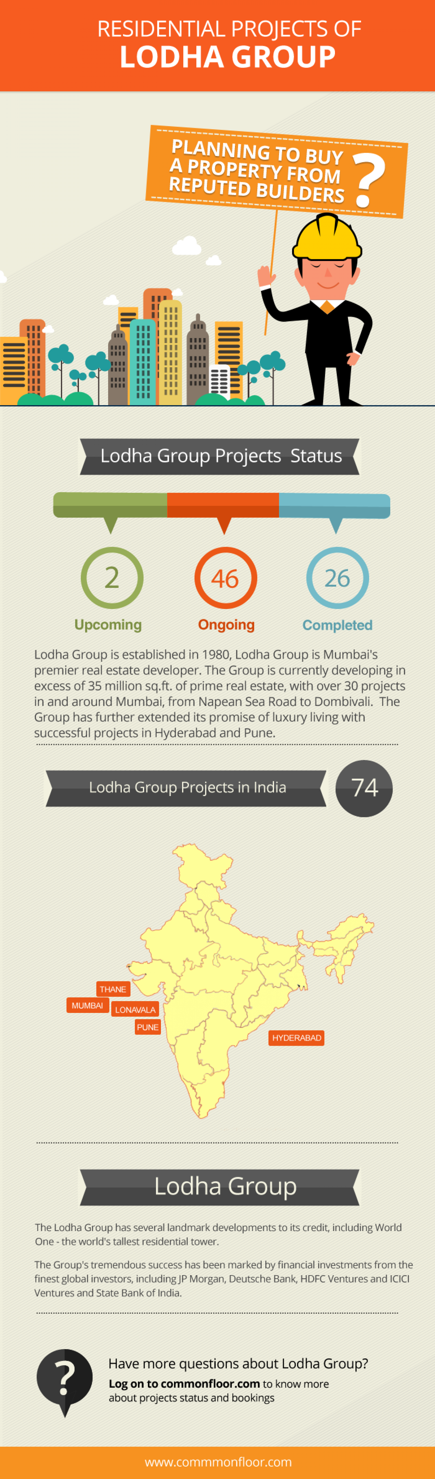 Residential Projects of Lodha builder Across India Infographic
