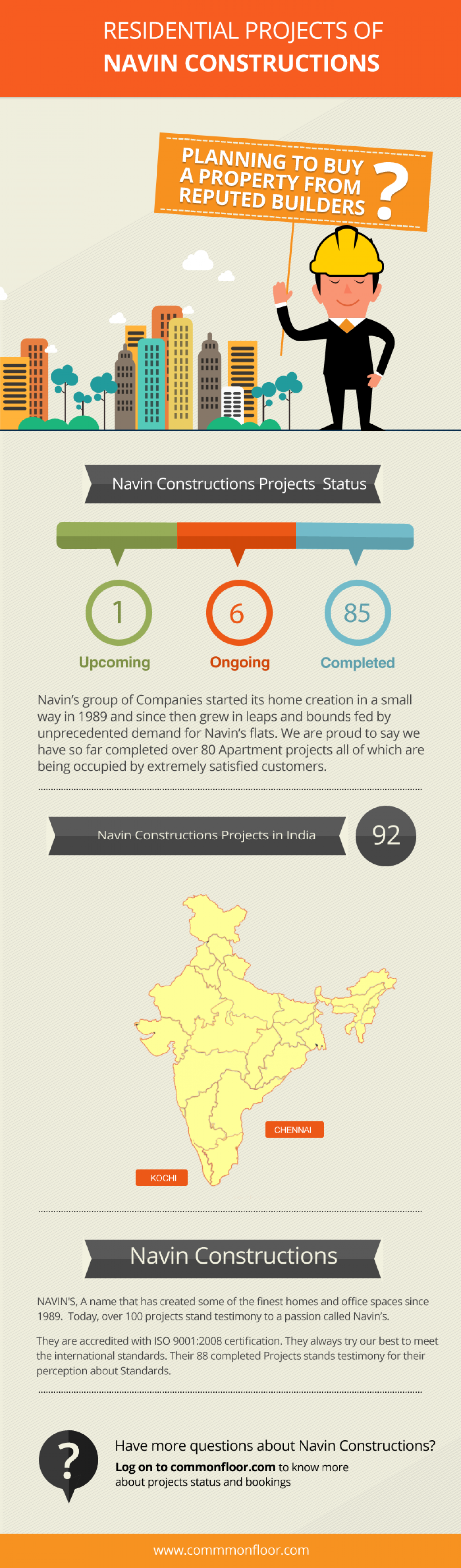 Residential Projects of Navin Constructions Infographic