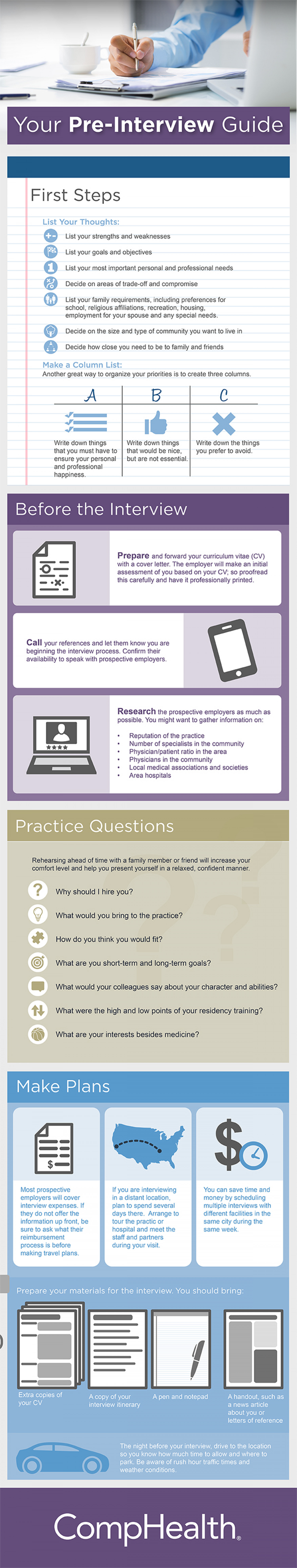 Your Pre-Interview Guide Infographic