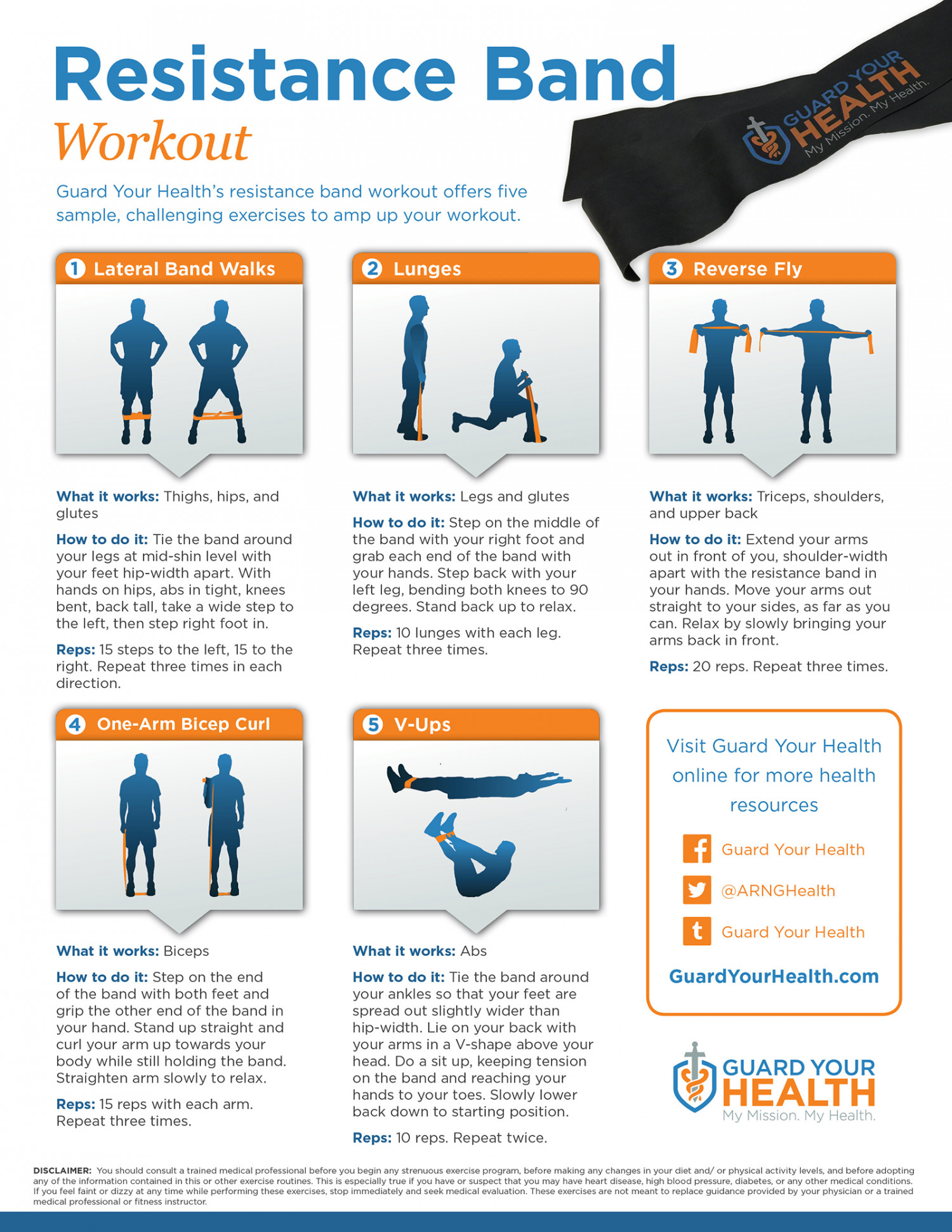 Resistance Band Workout Infographic