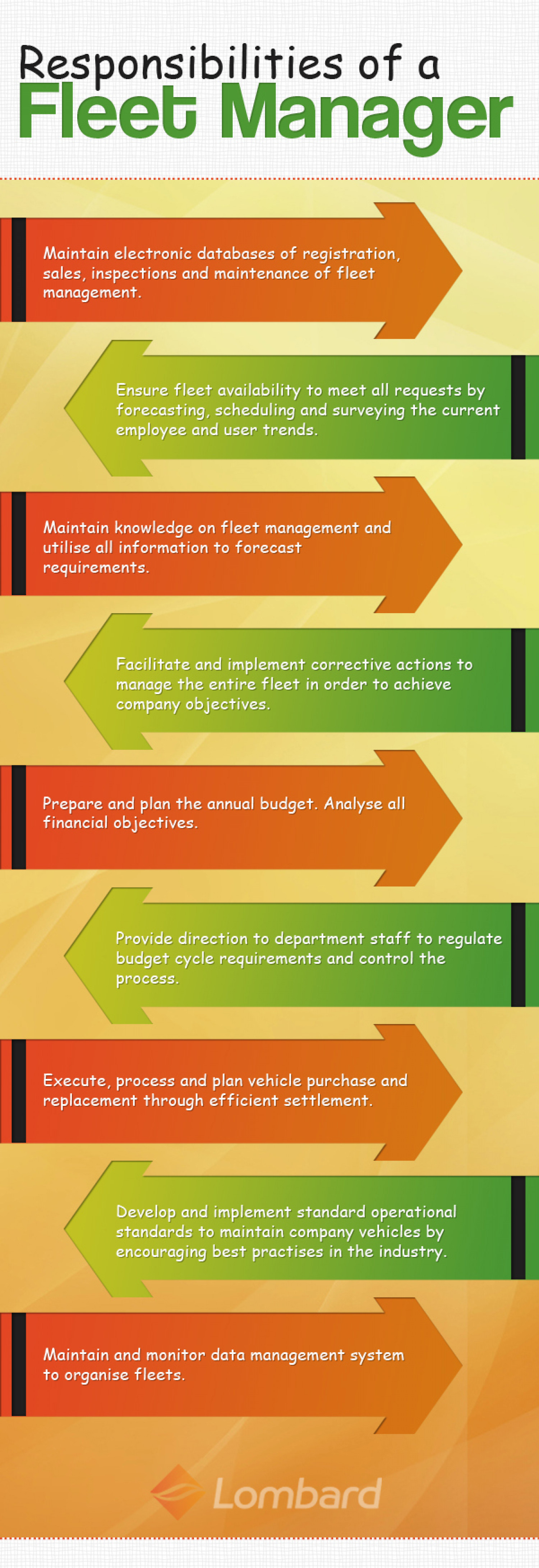 Responsibilities of a Fleet Manager Infographic