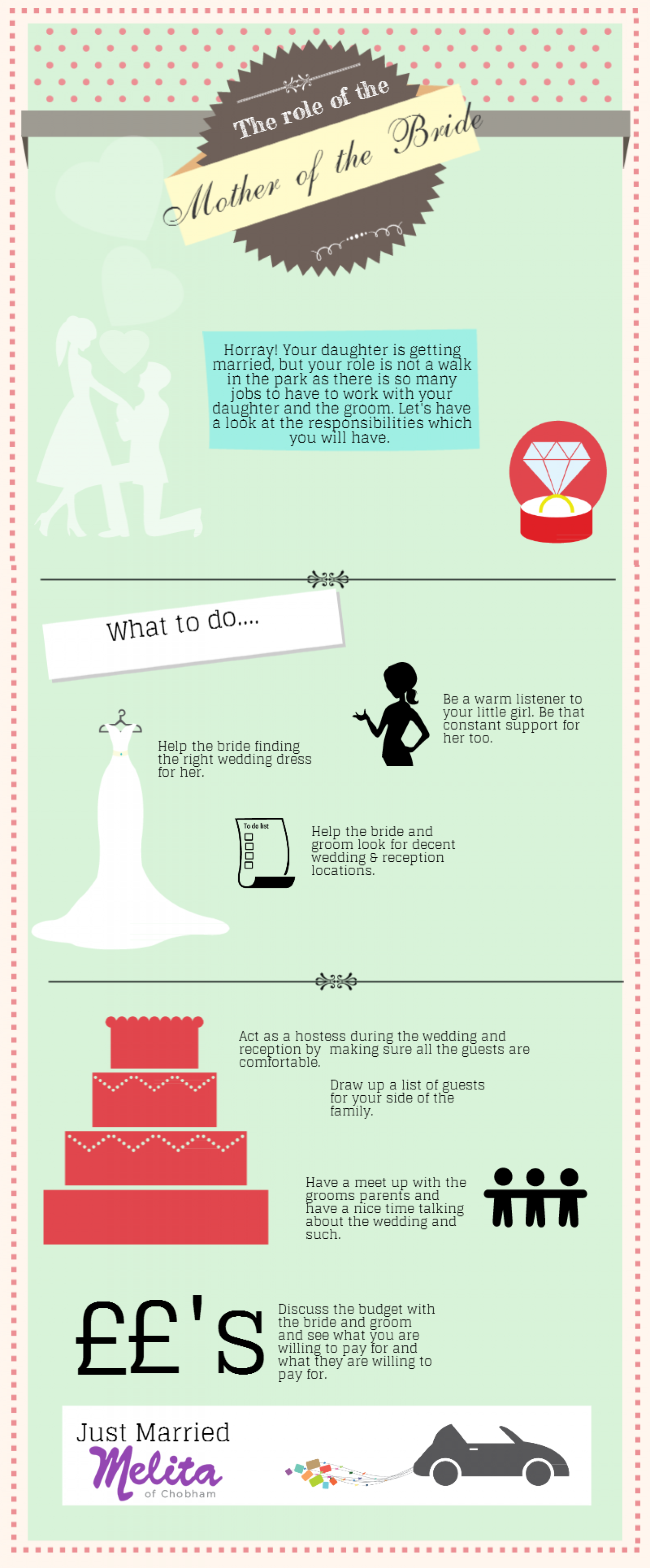 The Role Of Mother Bride Infographic