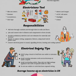 responsibilities of an electrician visually