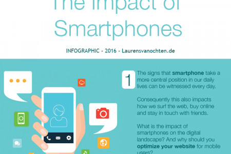 Responsive design and the Impact of Smartphone Infographic