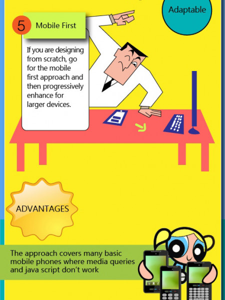 Responsive Web Design for Dummies Infographic