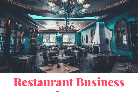 Restaurant Business Loans Infographic
