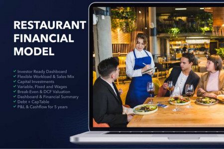 RESTAURANT BUSINESS PLAN FINANCIAL MODEL EXCEL TEMPLATE Infographic