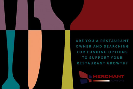 Restaurant Financing Options For Small Businesses Infographic
