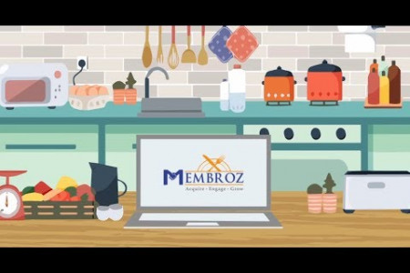 Restaurant POS Software - Membroz Infographic