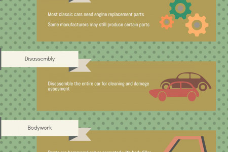 Restoring Classic Cars Infographic