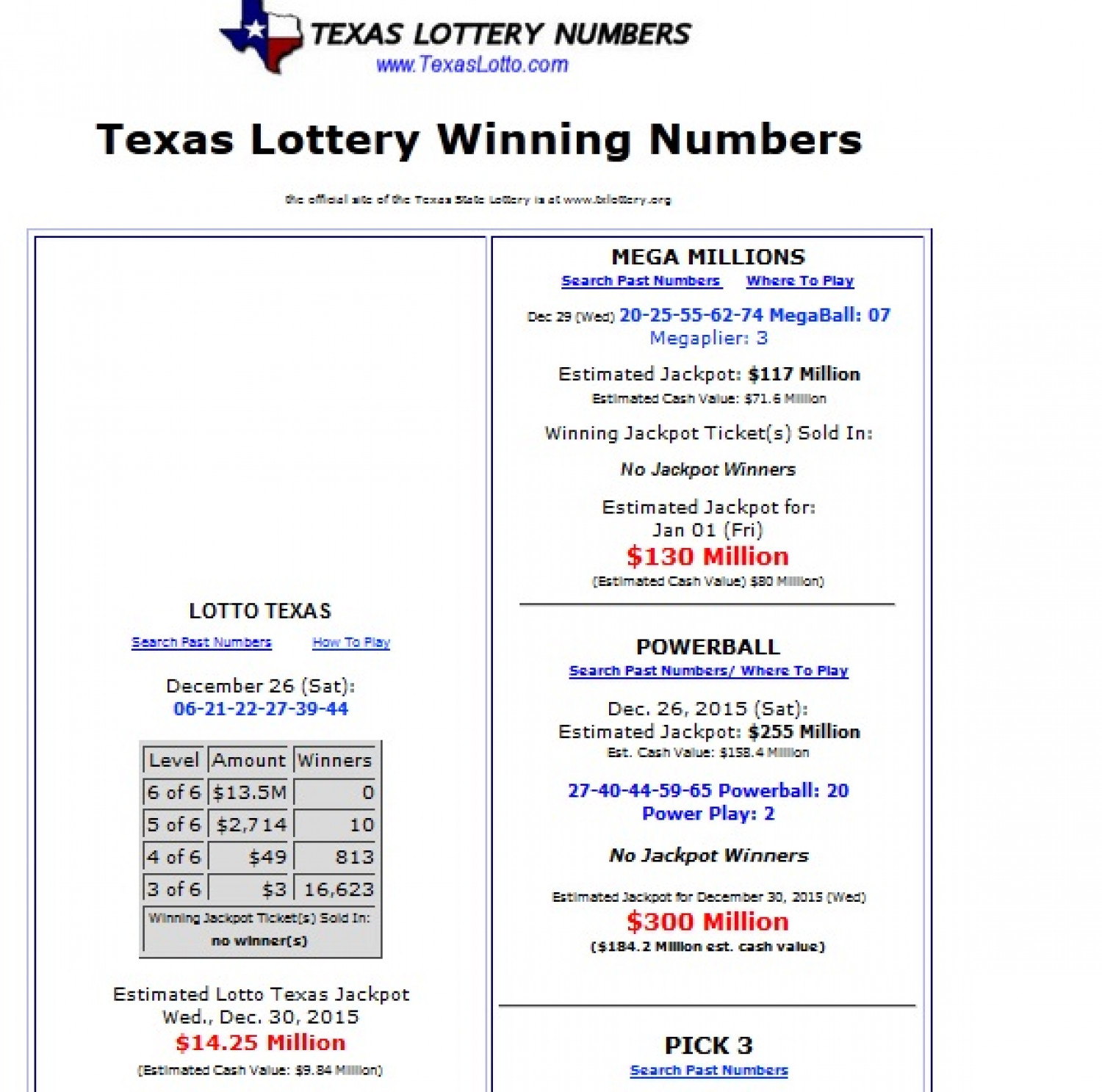Result Of Texas Lotto Winning Numbers Infographic