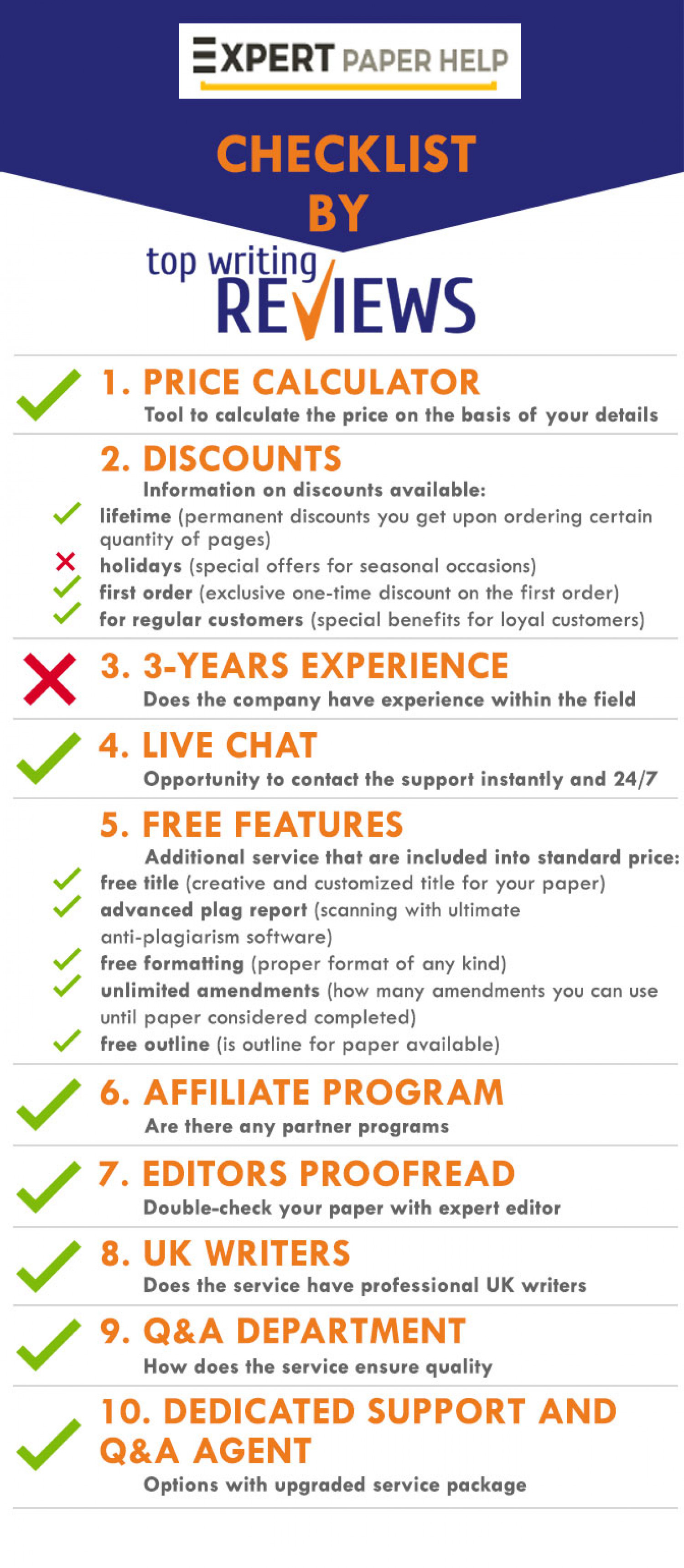 Results of our overview of ExpertPaperHelp online writing service Infographic