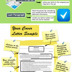 resume cover letter writing tips visually - Tips For Cover Letter Writing