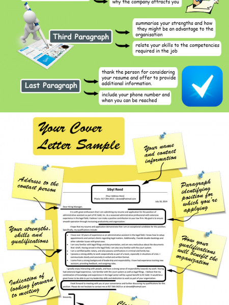 resume cover letter writing tips infographic - Purpose Of Resume Cover Letter
