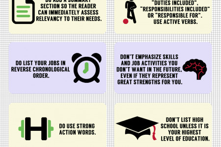 Resume Dos and Don'ts Infographic