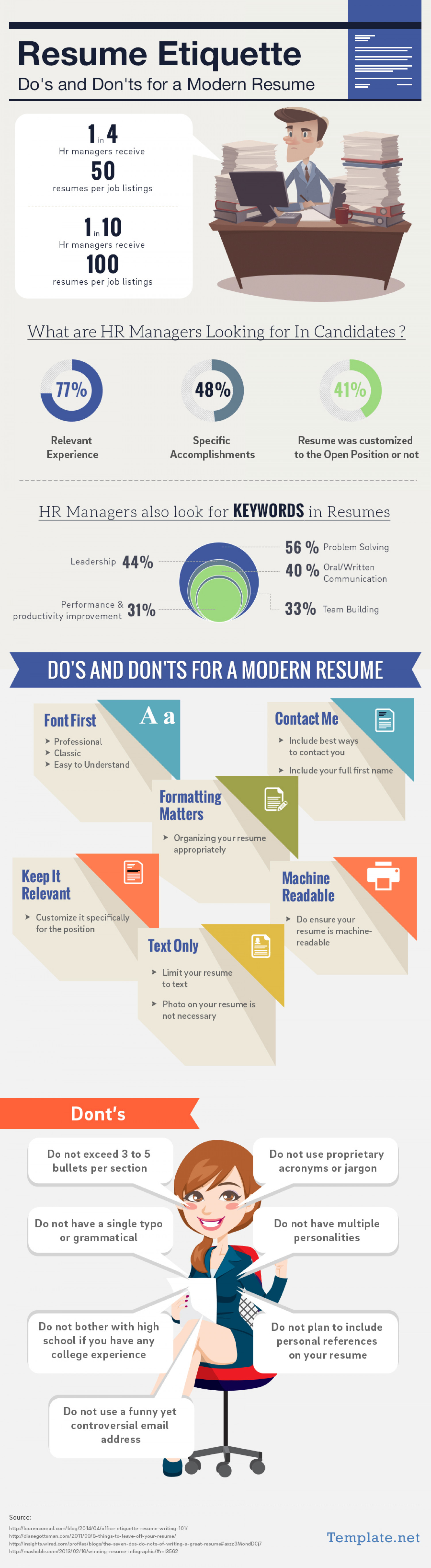 Resume Etiquette DoS  DonTs For A Resume Template  VisualLy