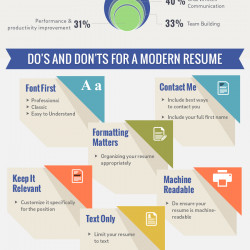 resume etiquette do s don ts for a resume template visual ly