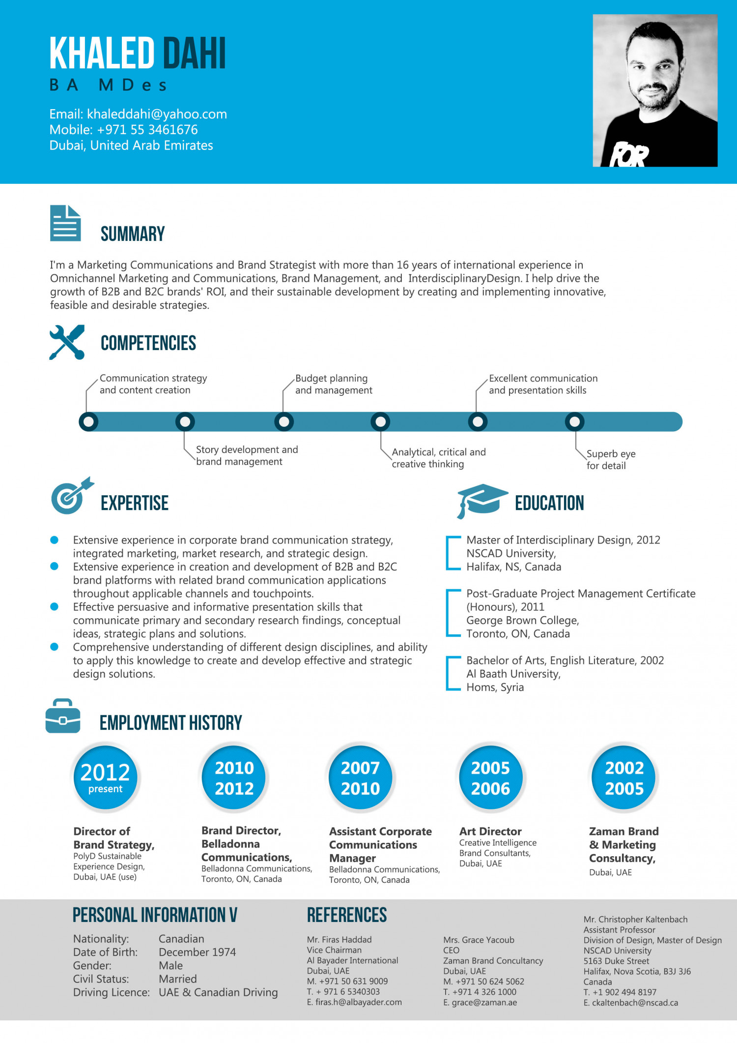 Resume of brand strategist 1 Infographic