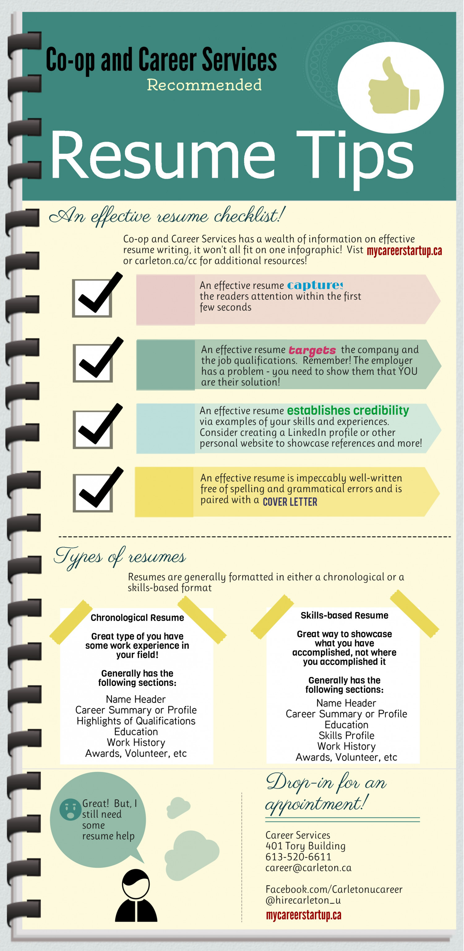 Attractive Resume Tips: An Effective Resume Checklists Infographic