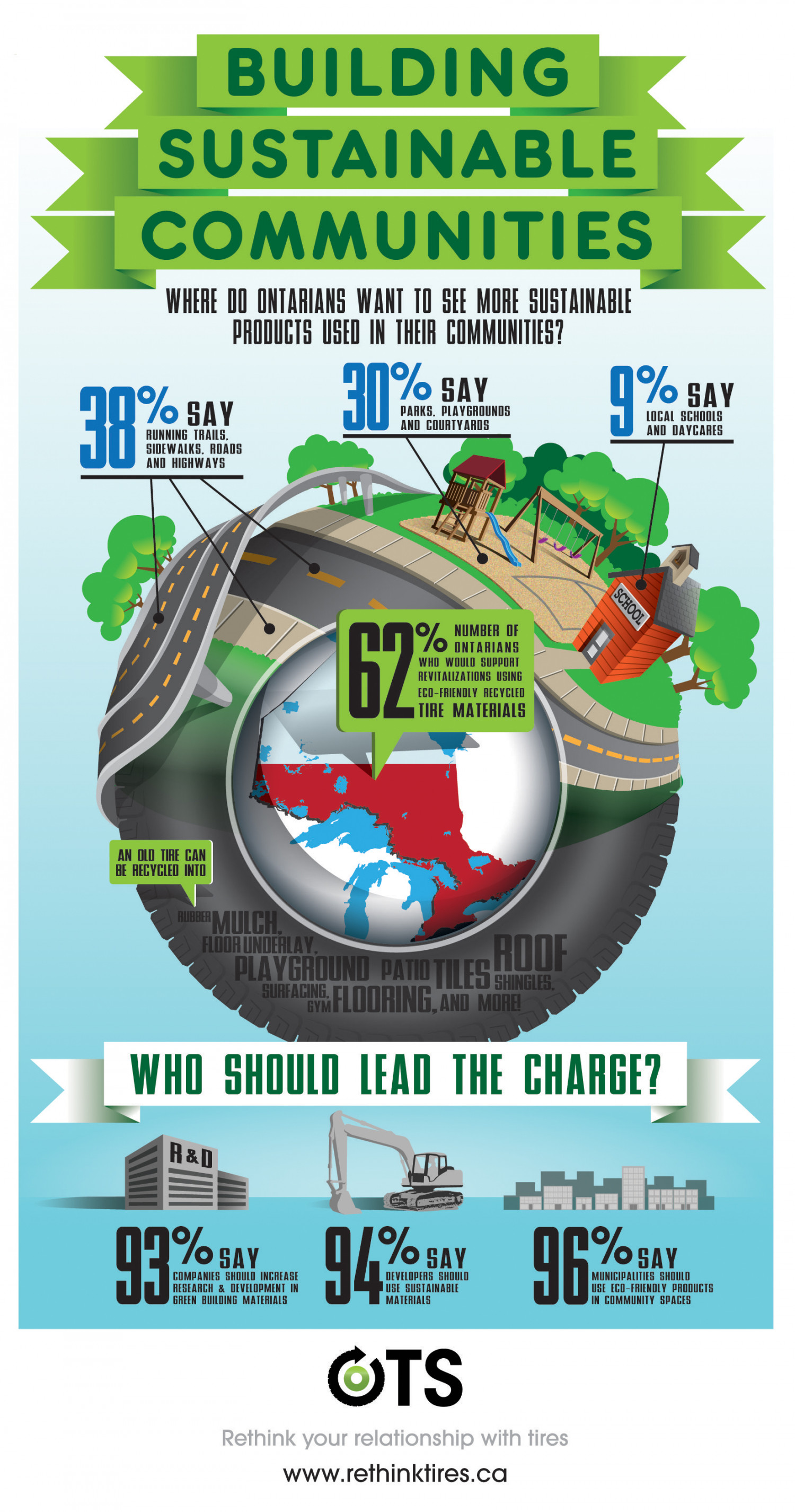 Re-Think tires Infographic