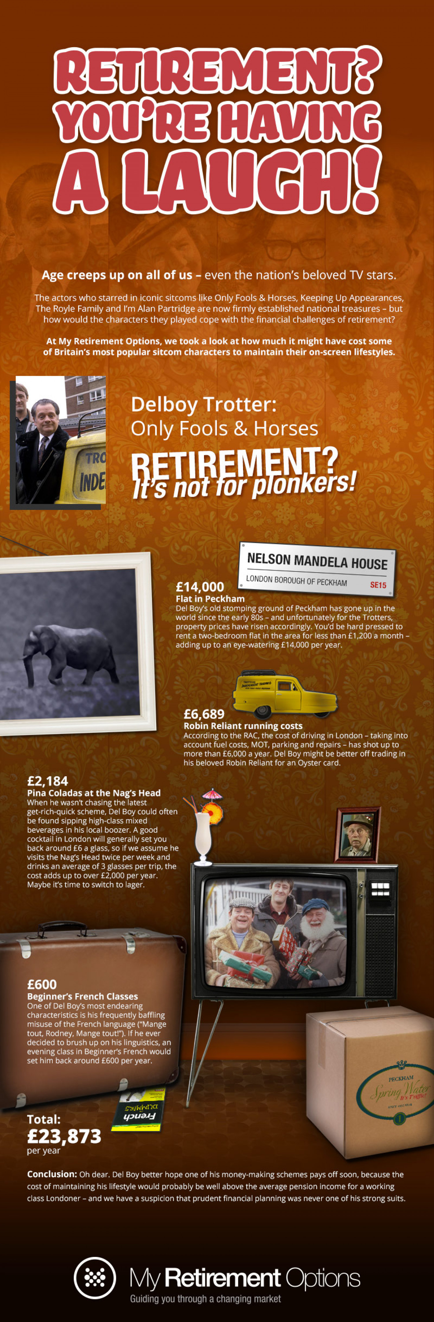 Retirement? You're Having a Laugh - Del Boy Trotter Infographic
