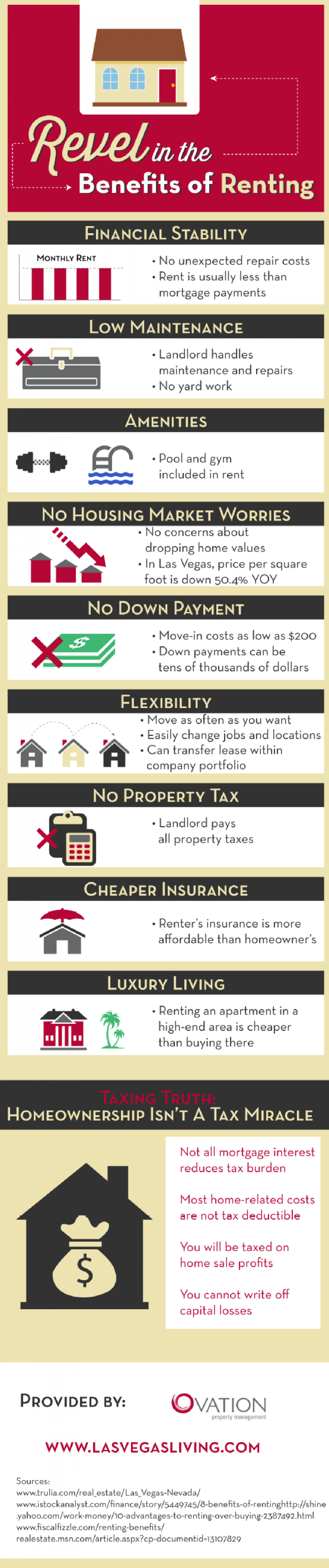 Revel in the Benefits of Renting Infographic