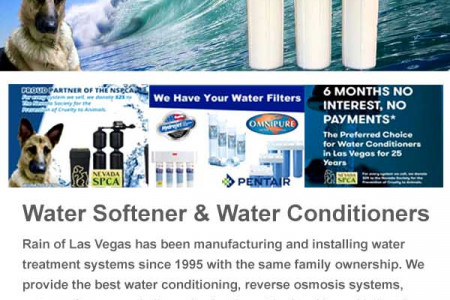 Reverse Osmosis Water Purification System Infographic