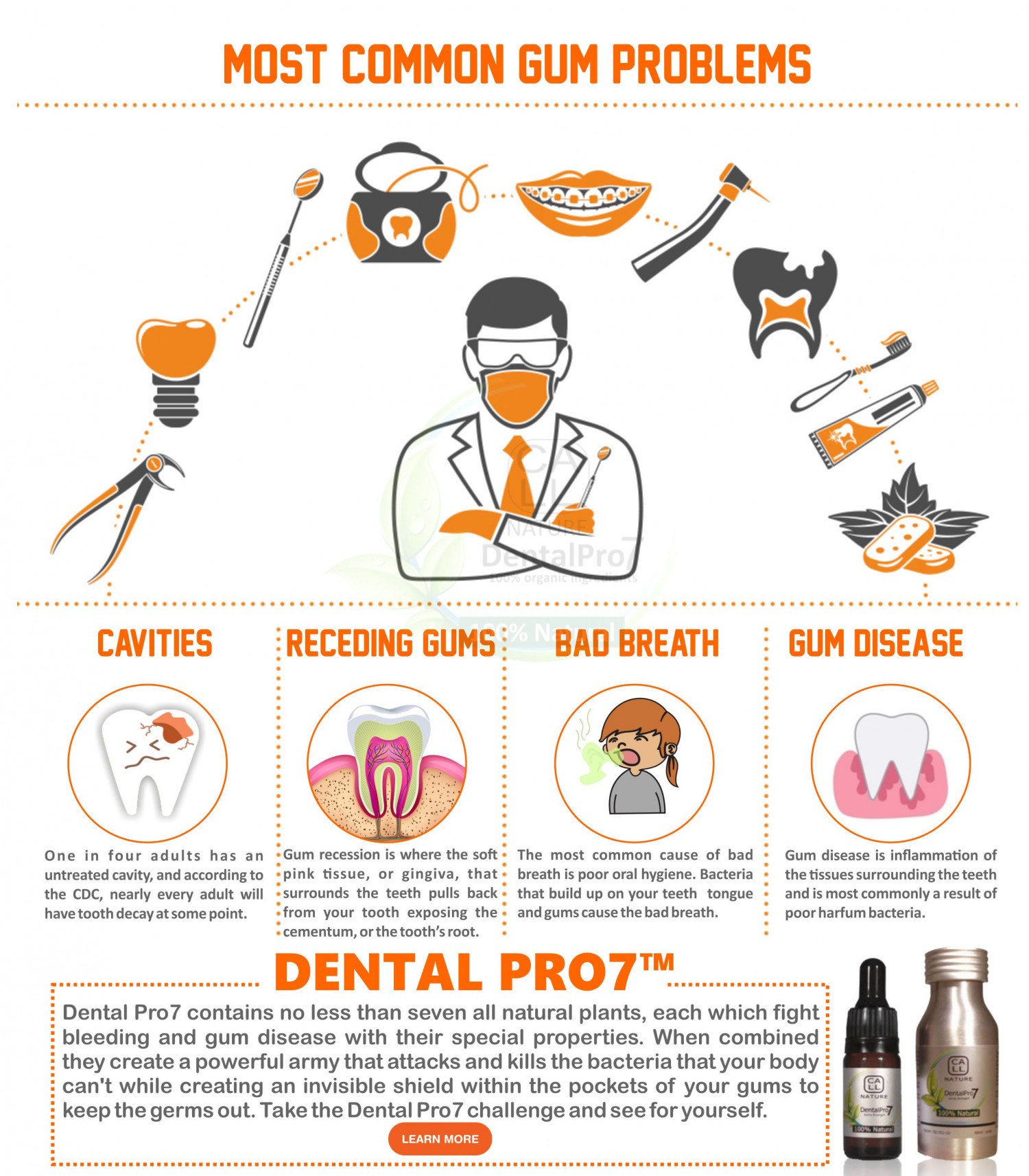 Reviews Of Dental Pro 7 Infographic