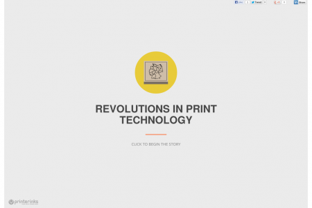 Revolutions in Print Technology Infographic