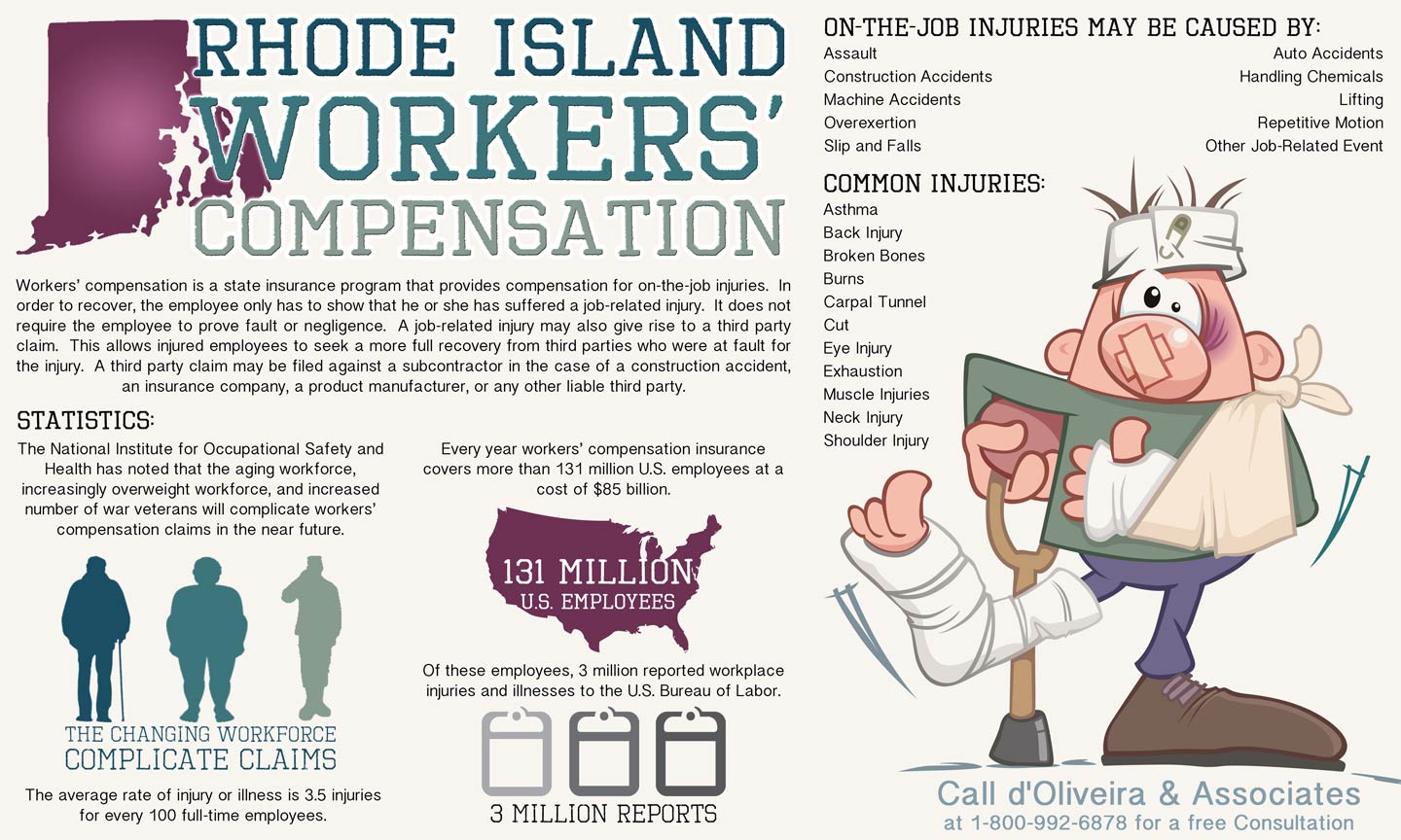 Rhode Island Workers' Compensation | Visual ly