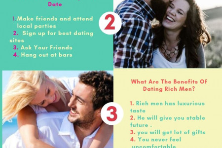 Rich men dating sites Infographic