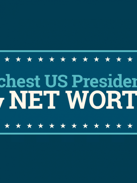 Richest US Presidents by Net Worth Infographic