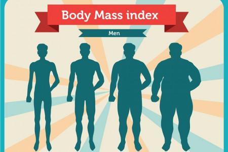 Right Body Mass Index for Men Infographic
