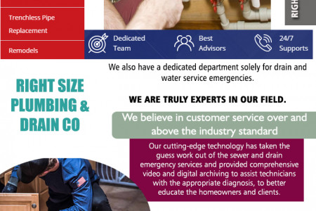 Right Size Plumbing & Drain Co, Inc Infographic