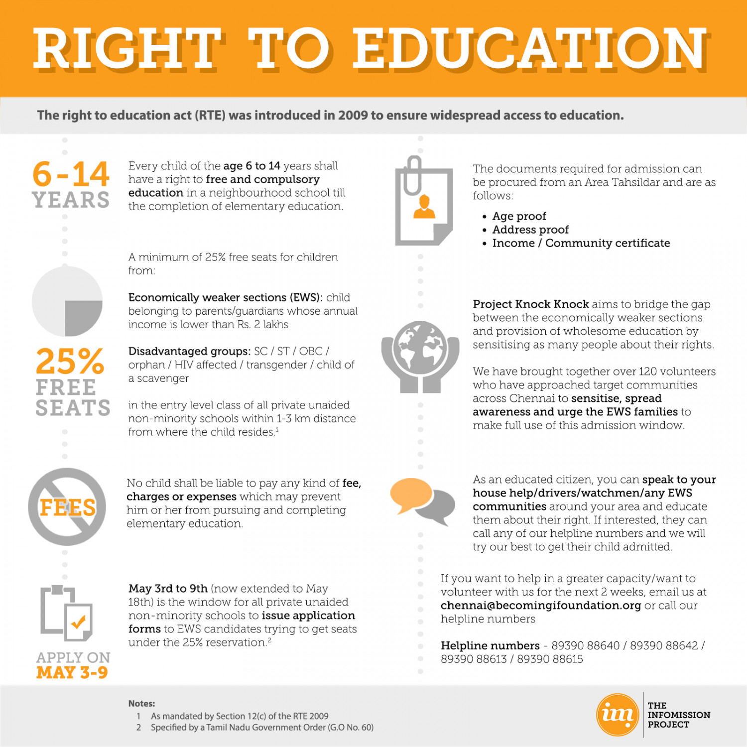 Right to Education Infographic
