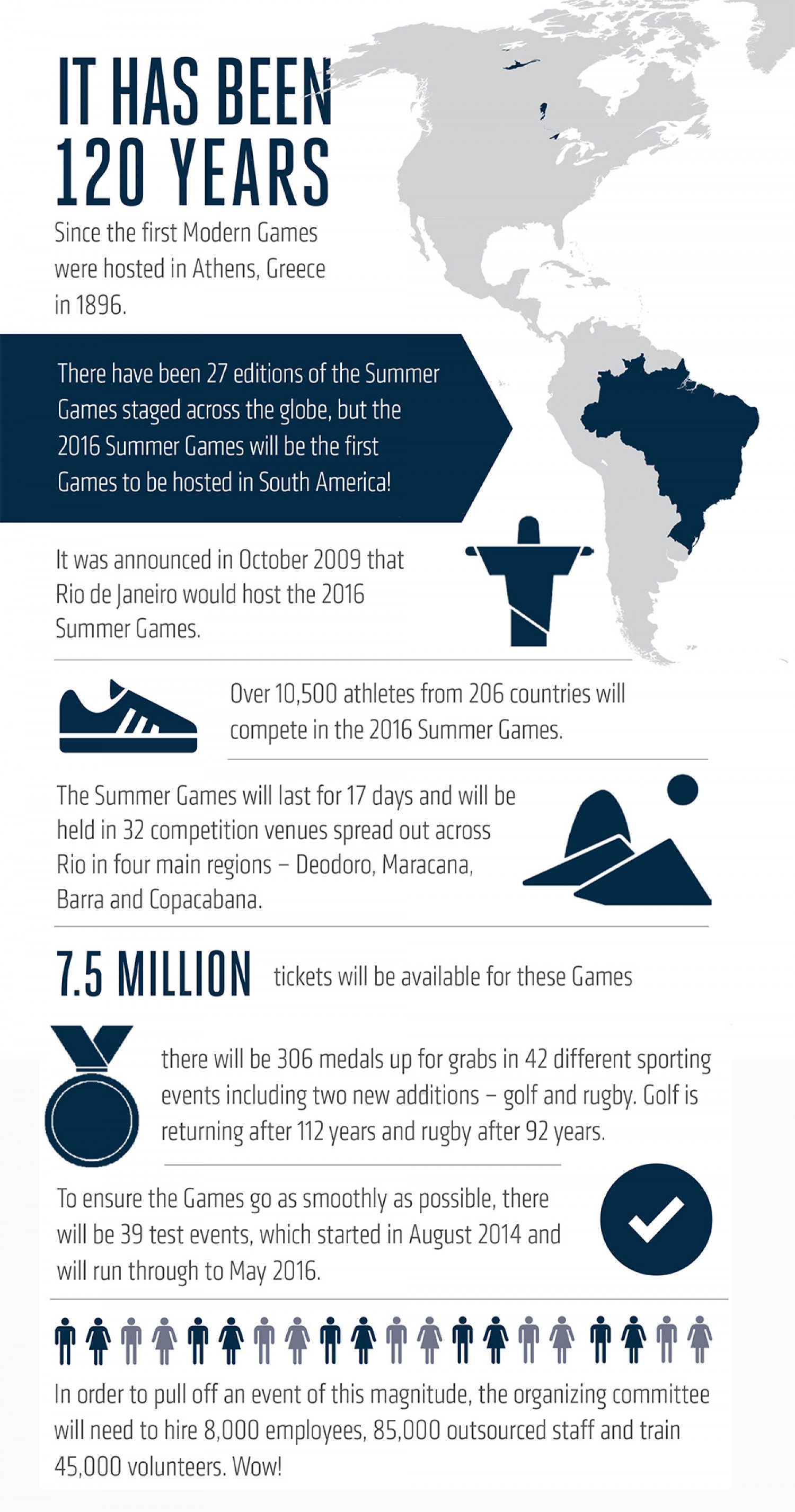 RIO SUMMER GAMES BY THE NUMBERS Infographic