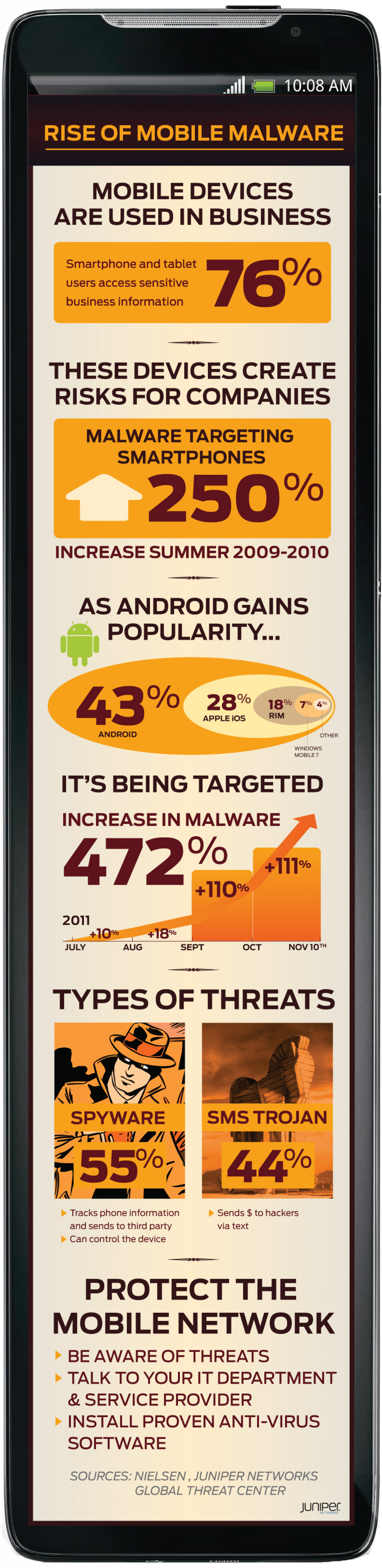 Rise of Mobile Malware Infographic
