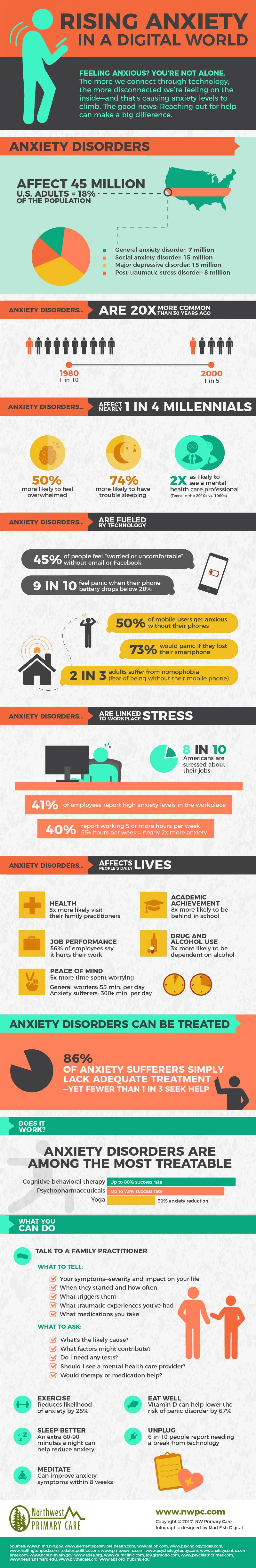 Rising Anxiety in a Digital World Infographic