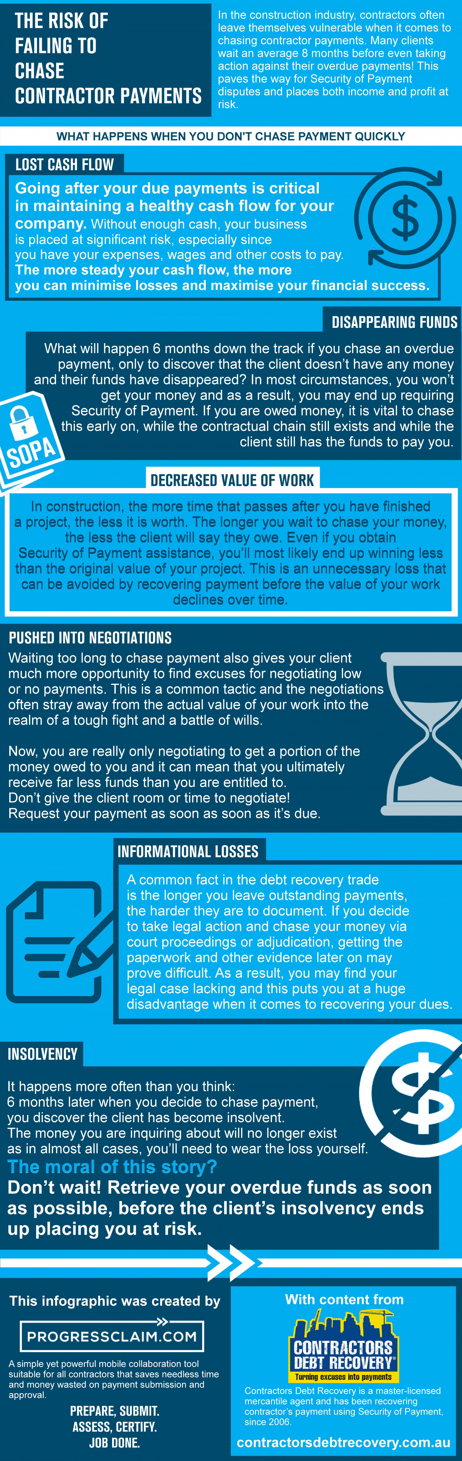 Risk Of Construction Contractors Failing To Chase Payment Infographic
