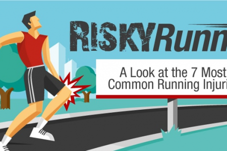 Risky Running: A Look at the 7 Most Common Running Injuries Infographic