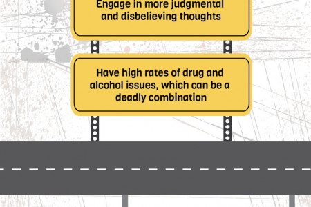 Road Rage Behaviors Infographic