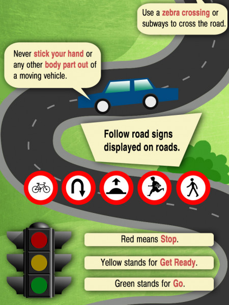 Road Safety Rules and Signs Infographic
