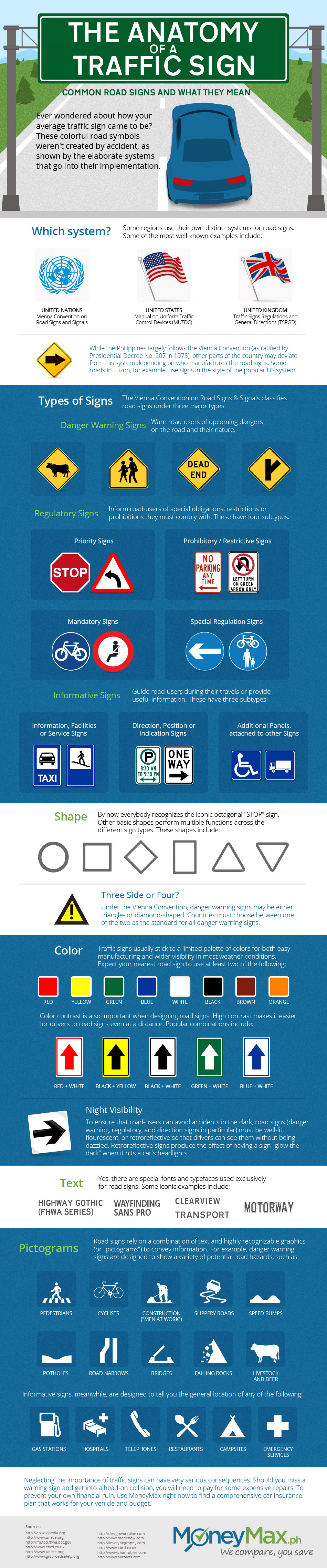 Road Signs and What they Mean Infographic
