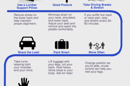 Road Trips and Back Pain Infographic Infographic