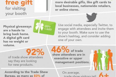 Roadmap to Tradeshow Success Infographic