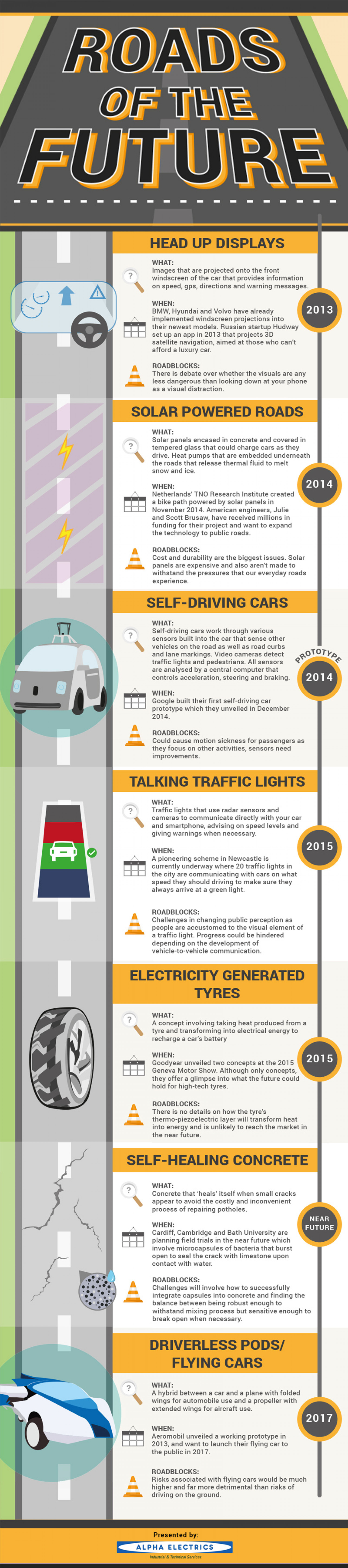 Roads of the Future Infographic