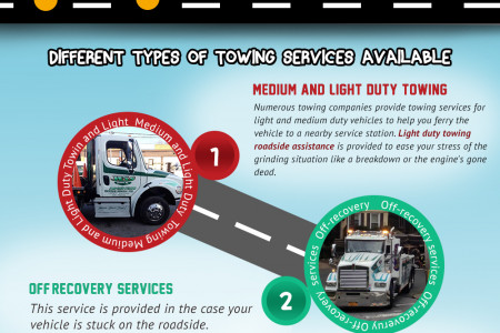 Roadside Assistance: There When You Need It Infographic