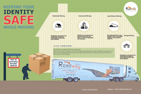 Roadway Moving-New York Moving Company Infographic
