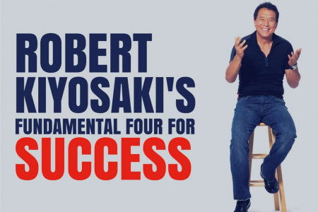 Robert Kiyosaki's Four Fundamentals Of Success Infographic