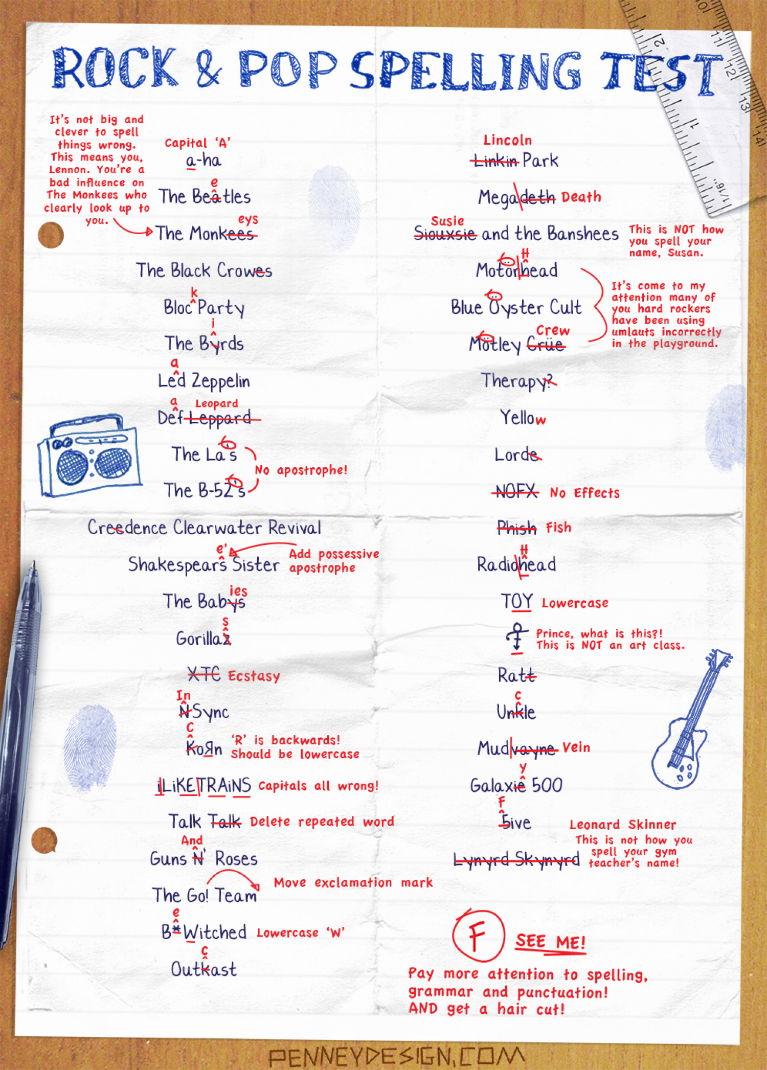 Rock & Roll Spelling Test Infographic